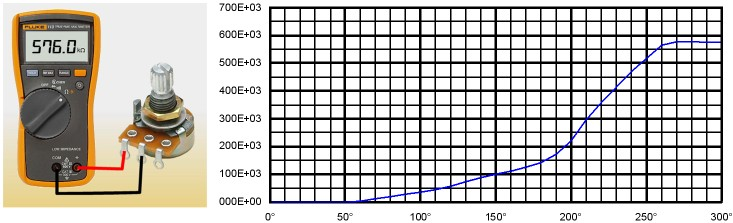 Potentiometer-Grundlagen